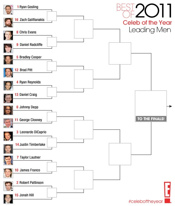 Best of 2011 / Celeb of the Year / Leading Men- round 1