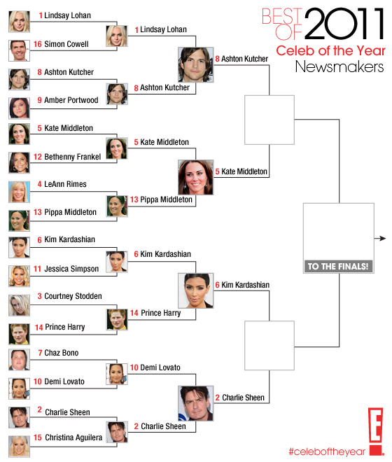 Best of 2011 / Celeb of the Year / Newsmakers- round 3