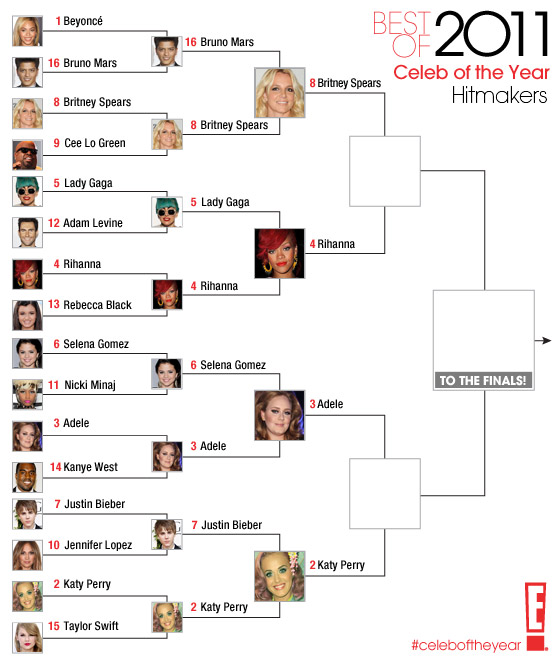 Best of 2011 / Celeb of the Year / Hitmakers- round 3