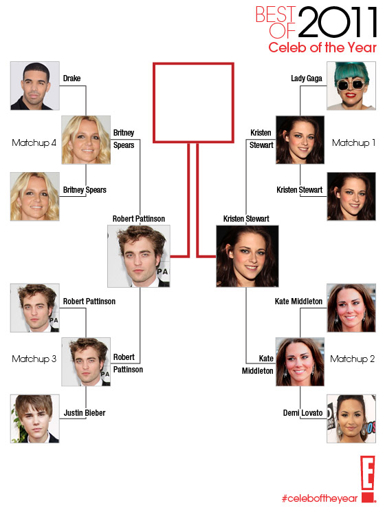 Best of 2011 / Celeb of the Year / Wildcard- round 3