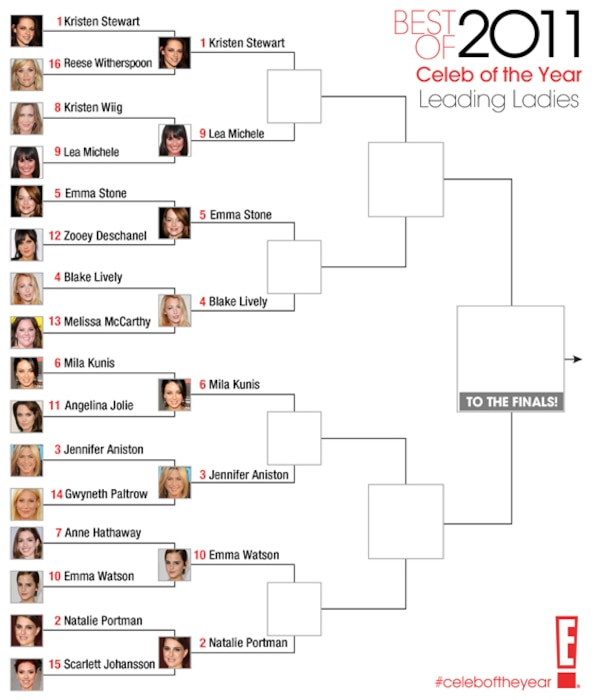 Best of 2011 / Celeb of the Year / Leading Ladies- round 2