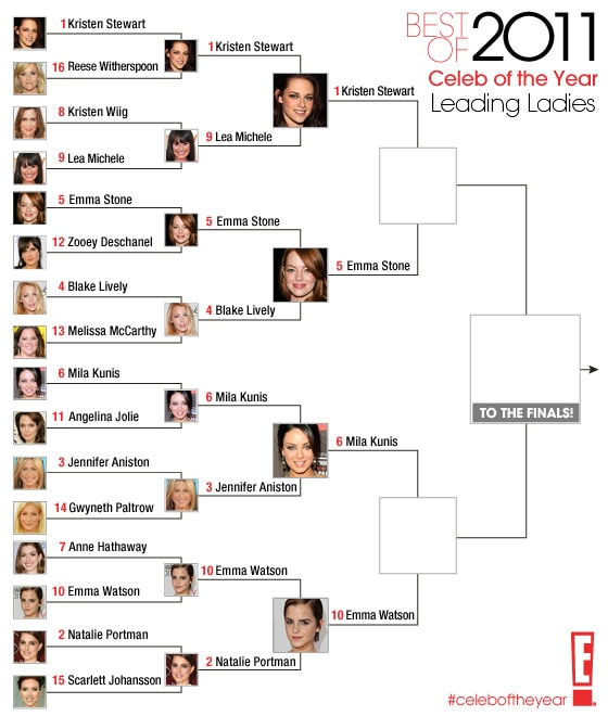 Best of 2011 / Celeb of the Year / Leading Ladies- round 3