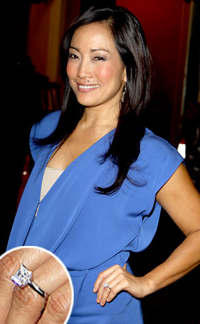 Carrie Ann Inaba