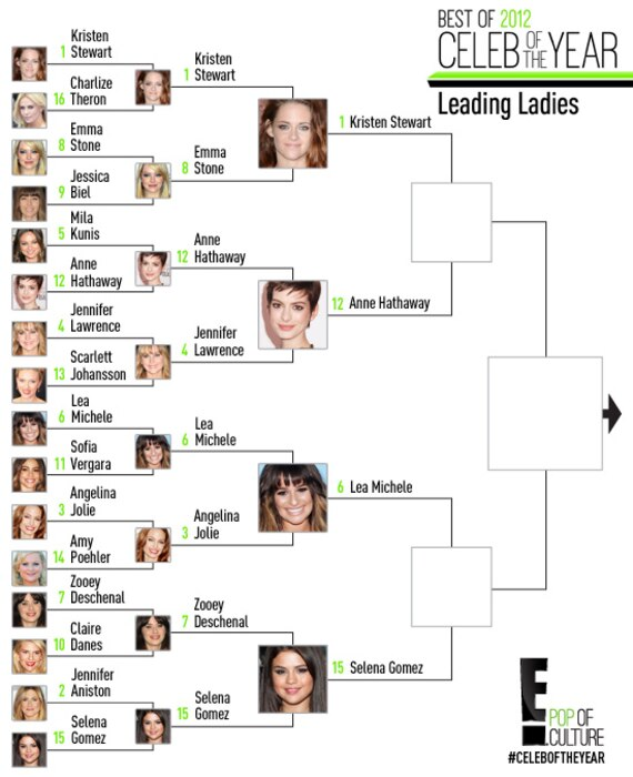 Celeb of the Year: Leading Ladies