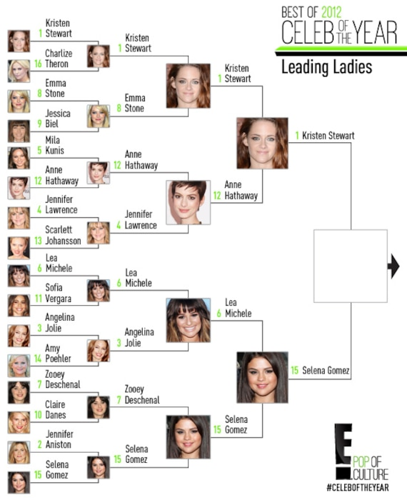 Celeb of the Year: Leading Ladies R4