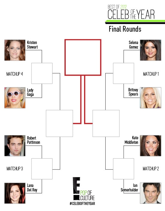 Celeb of the Year - Quarterfinals!