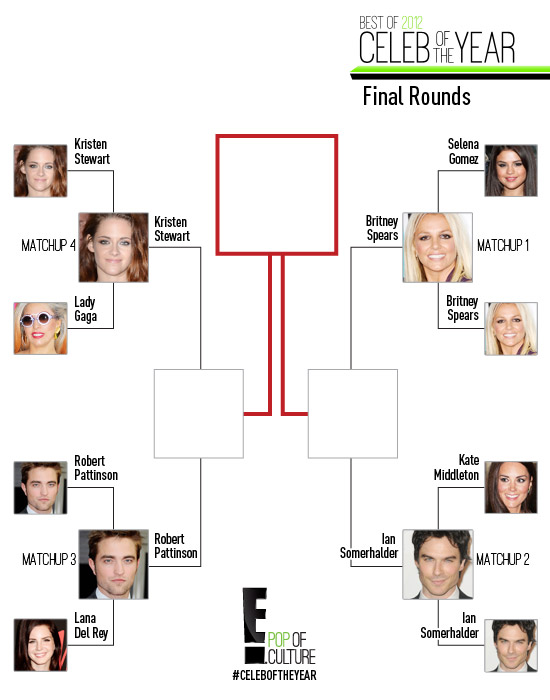 Celeb of the Year - Semifinals!