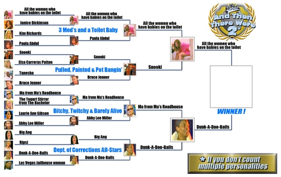 And Then There Were Two Soup Bracket