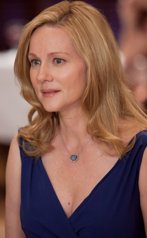 Laura Linney, The Big C