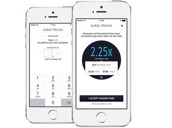 Uber Surge Price