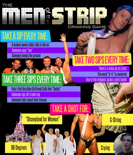 Men of the Strip, Drinking Game