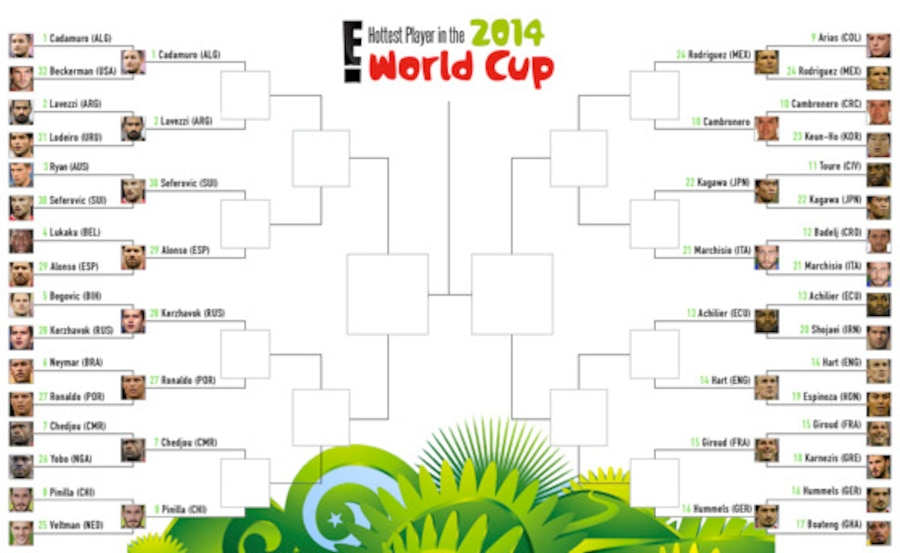 World Cup Hotties Bracket Round 2
