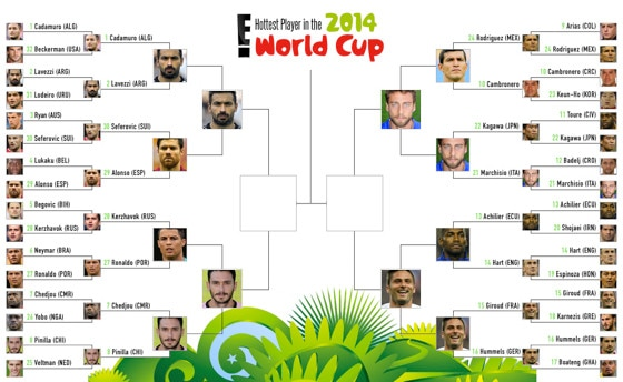 World Cup Hotties Bracket Round 4