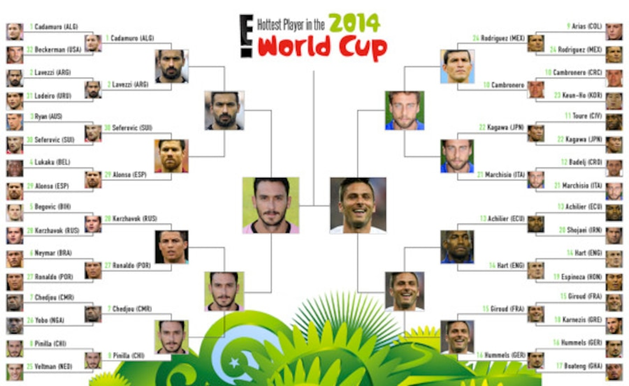 World Cup Hotties Bracket Finals