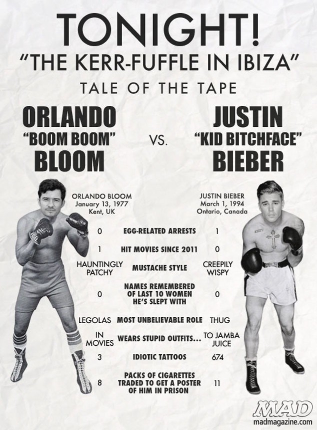 Mad Magazine, Justin Bieber, Orlando Bloom