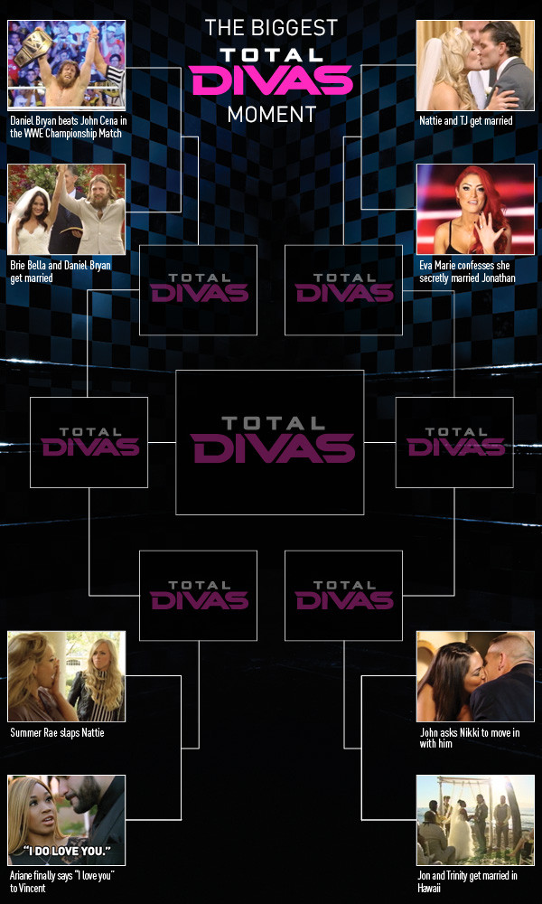 Total Divas - S3 Braket - R1