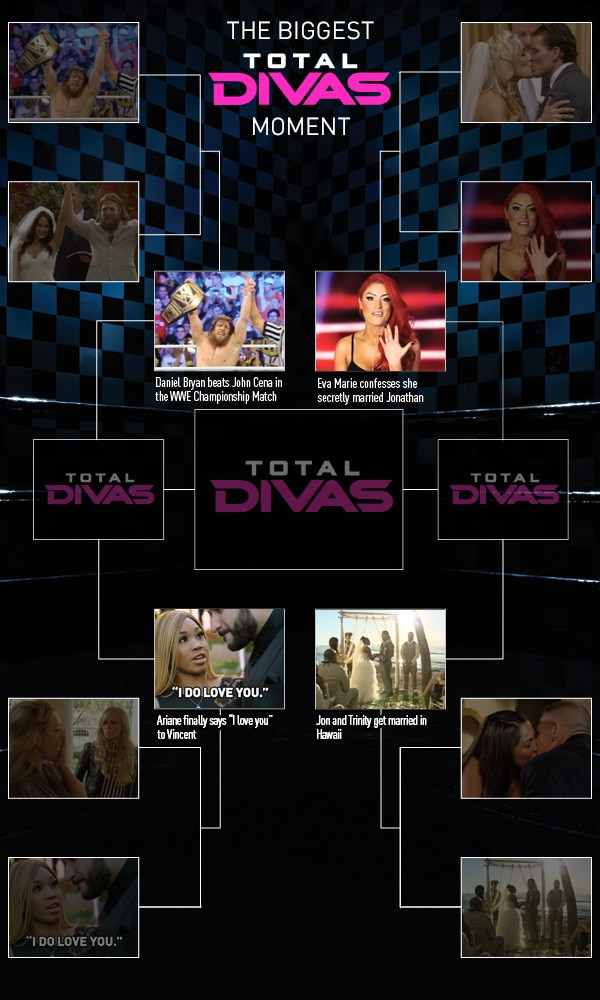 Total Divas Bracket Challenge, Final 4
