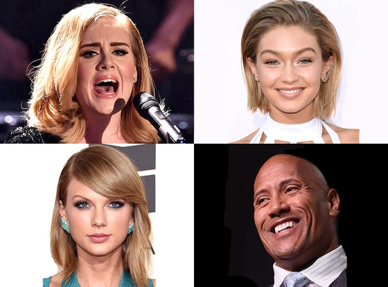 Celeb of the Year Poll