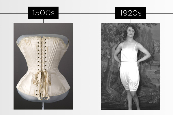 History of Underwear as Outerwear
