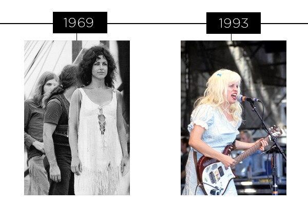 ESC, History of Festival Style
