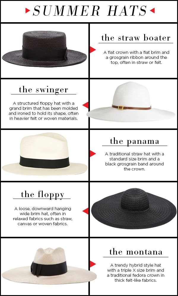ESC, Summer Hats