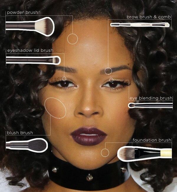 ESC, Makeup Brush Doing it Wrong