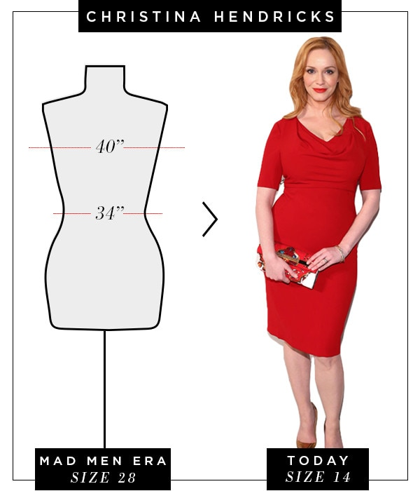 A Brief History of Women\'s Clothing Sizes—and Why You Just Went Up ...