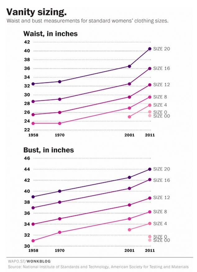 Washington Post Sizing Chart