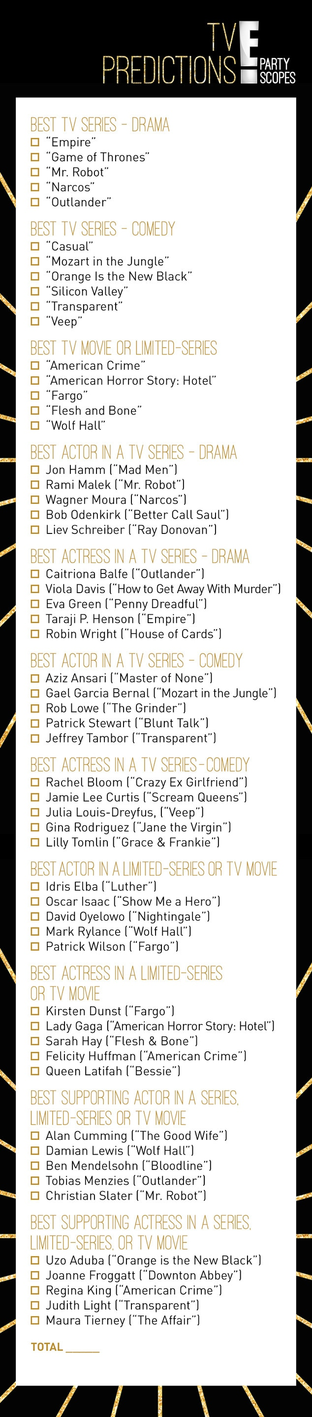 Partyscopes Predictions, 2016 Golden Globes