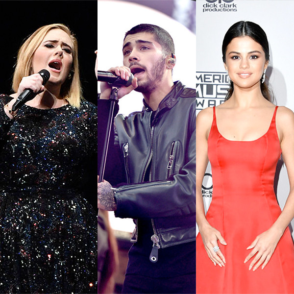 Celebrity of the Year Poll