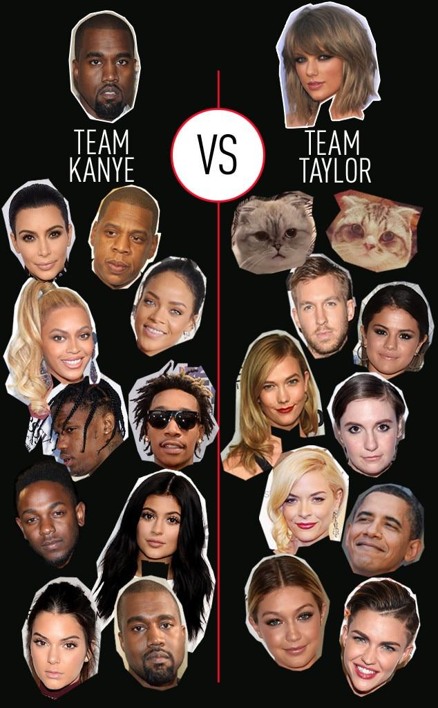 Team Kanye vs Team Taylor