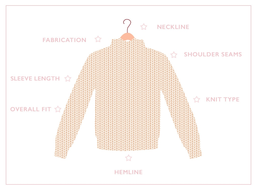 ESC: Anatomy of a Sweater