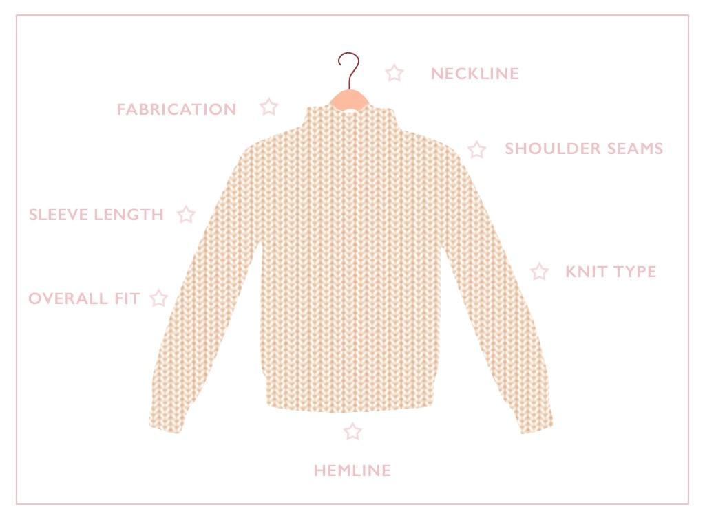ESC: Anatomy of a Sweater