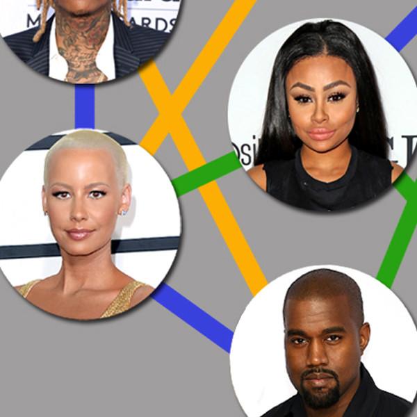 Kim Kardashian, Kylie Jenner, Amber Rose, Khloe Kardashian, Rob Kardashian, Blac Chyna, Tyga, Wiz Khalifa, Inforgraphic
