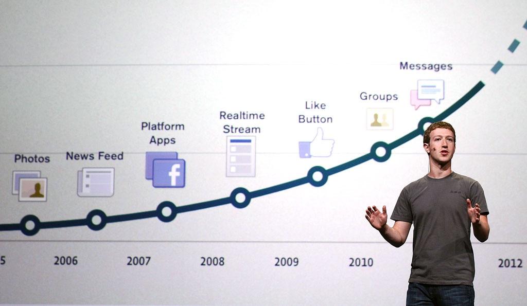 Facebook Evolution
