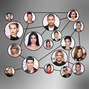 Disney dating tree