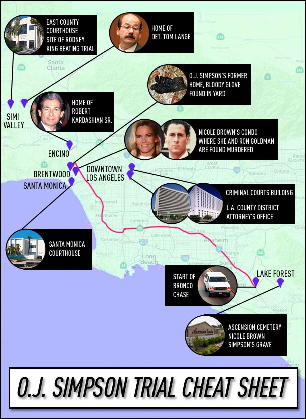 O.J. Simpson Trial Cheat Sheet
