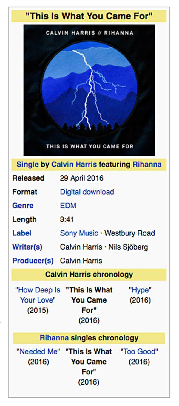 Calvin Harris Wikipedia