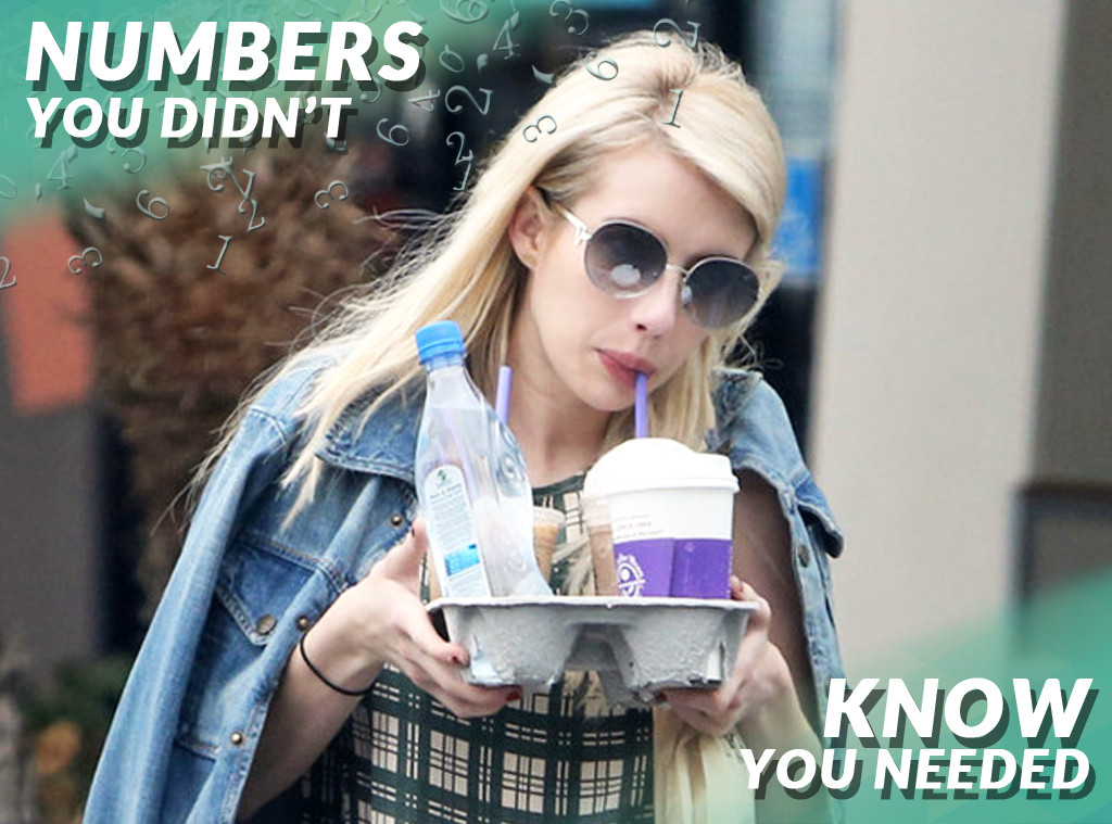 Numbers You Didn't Know, Emma Roberts