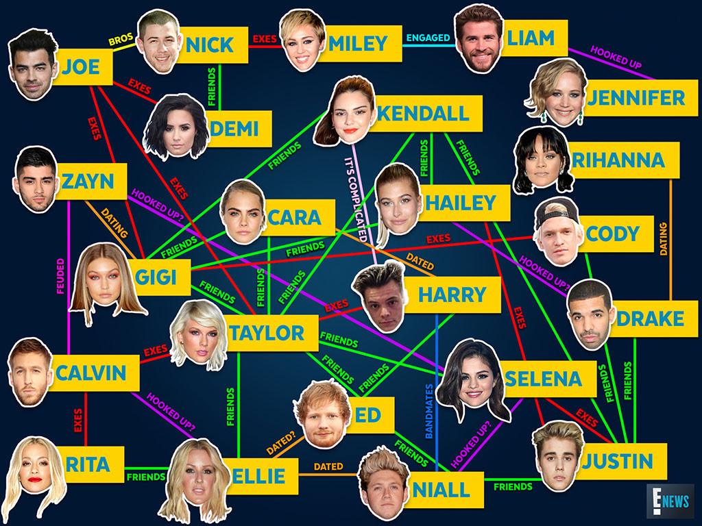 Taylor Swift Squad Web