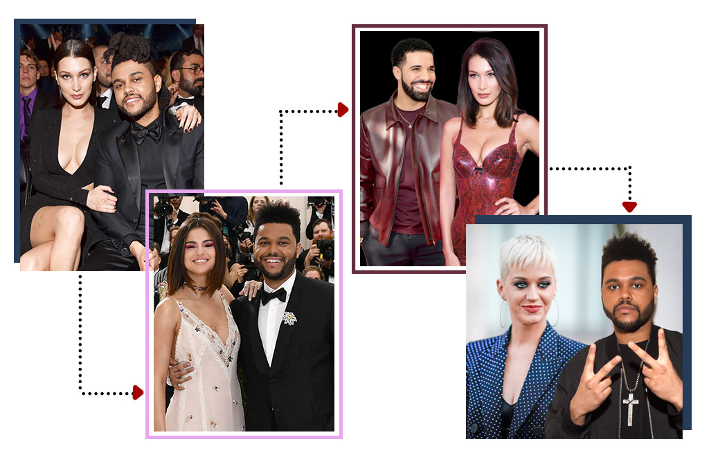 Young Hollywood Dating, The Weeknd, Bella Hadid, Selena Gomez, Drake, Katy Perry