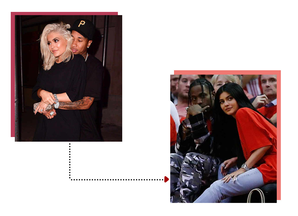 Young Hollywood Dating, Kylie Jenner, Tyga, Travis Scott