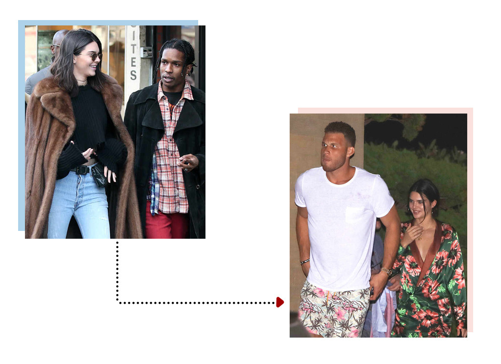 Young Hollywood Dating, Kendall Jenner, ASAP Rocky, Blake Griffin