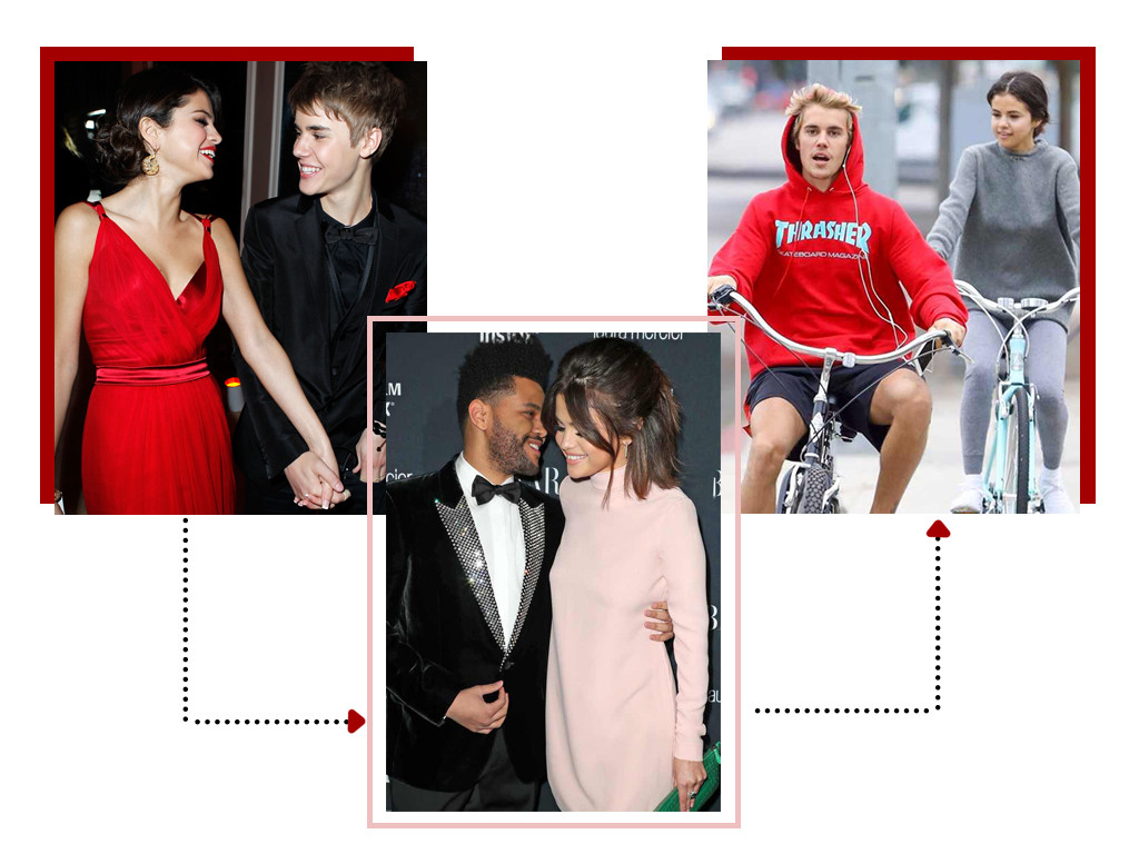 Young Hollywood Dating, Justin Bieber, Selena Gomez, The Weeknd