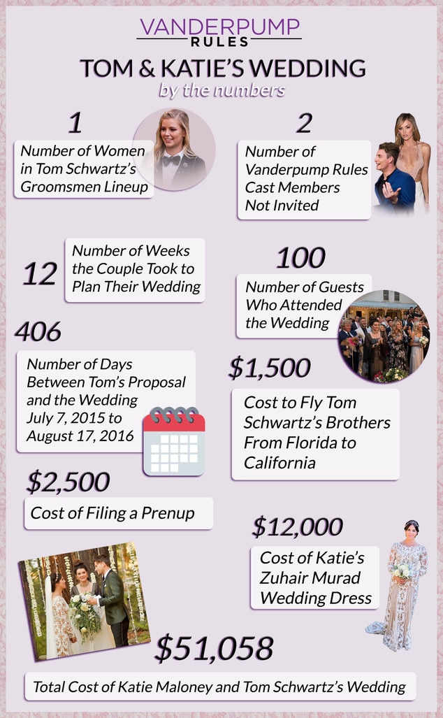 Vanderpump Rules, Tom and Katie's Wedding By The Numbers