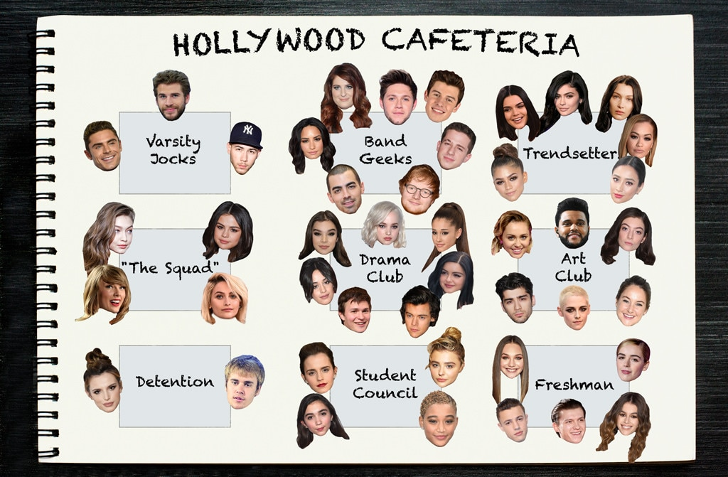Hollywood Cafeteria