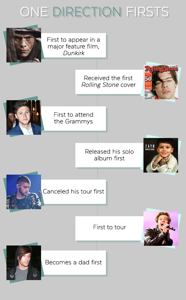 One Direction Firsts