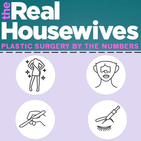 Real Housewives: Plastic Surgery by the Numbers