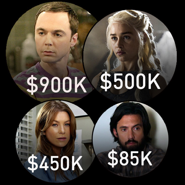 TV Stars Salaries