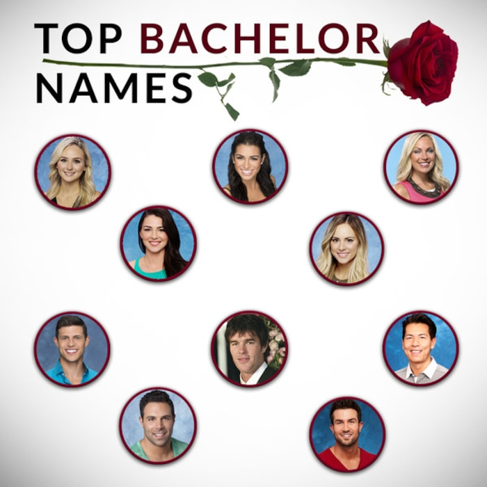 The Bachelor Franchises Most Popular Male And Female Contestant Names Revealed